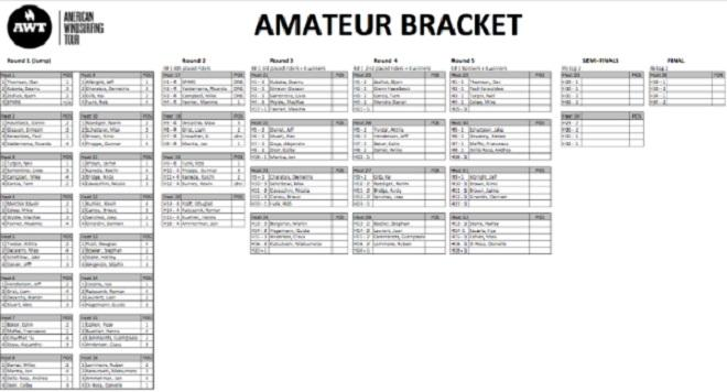 Amateur bracket of the AWT Severne Starboard Aloha Classic 2014.  © American Windsurfing Tour http://americanwindsurfingtour.com/