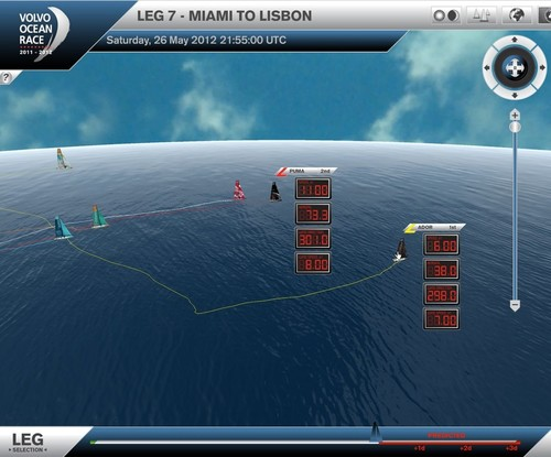 Virtual Eye's view of the fleet - showing Abu Dhabi ahead but sailing at a much slower boatspeed than the boats to the north. Volvo Ocean Race - May 26, 2012 2200UTC © Virtual Eye/Volvo Ocean Race http://www.virtualeye.tv/