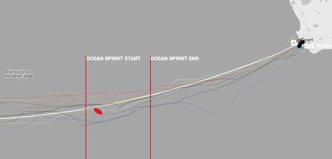 Day 19, Race 2 – Current positions – Clipper Round the World Yacht Race © Clipper Ventures