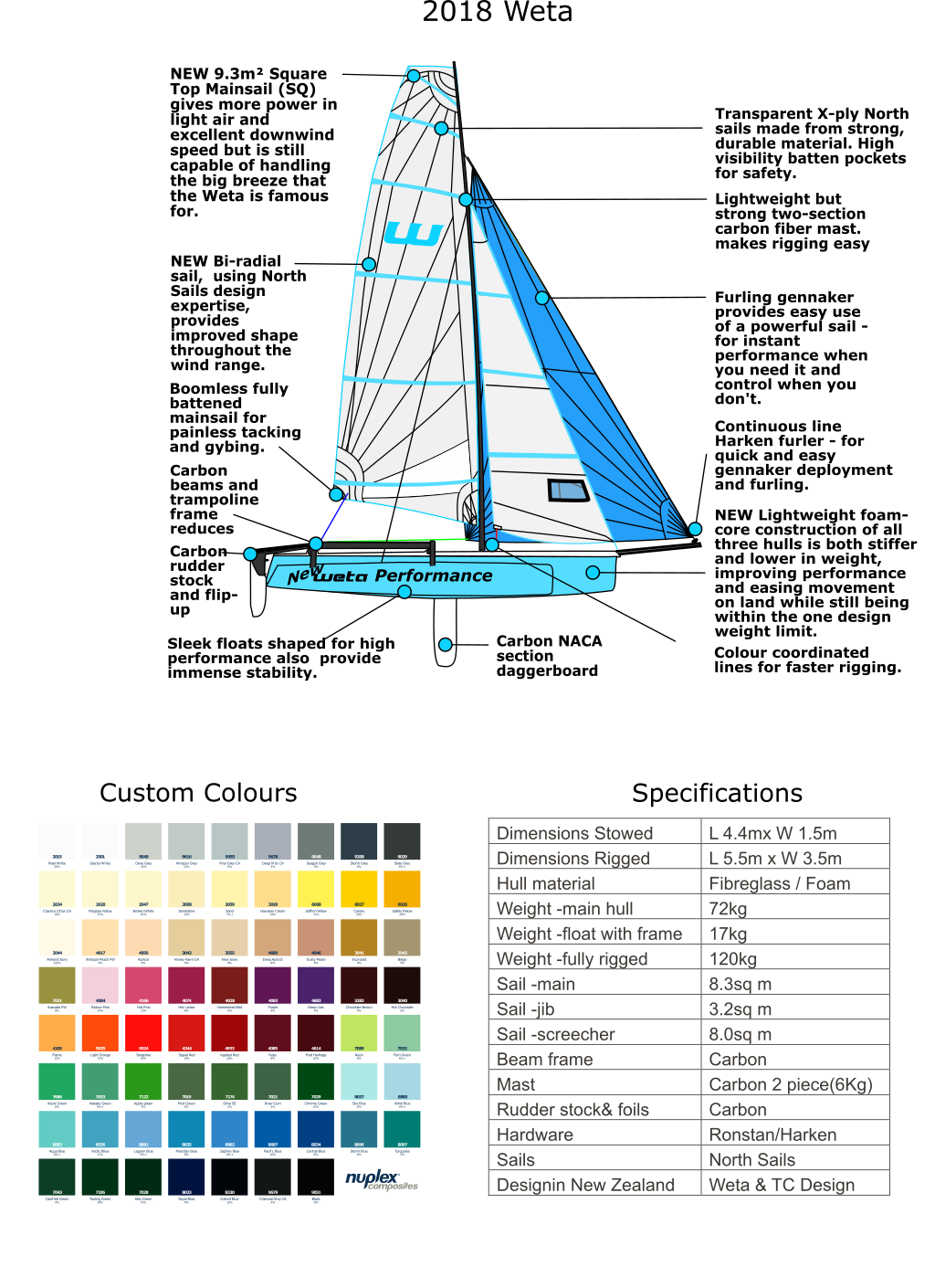 Which cat to buy , so many options - Yachts and Yachting Online Forum