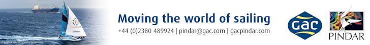 GAC Pindar 2018 Leaderboard