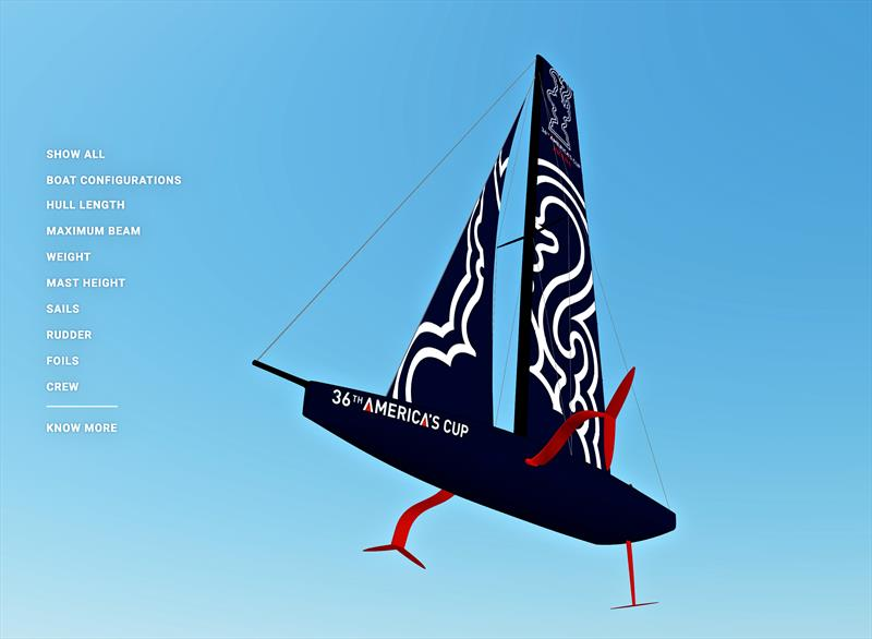 Plenty of points of interest in this AC75 graphic - click here - https://www.americascup.com/en/ac75 - photo © America's Cup Media