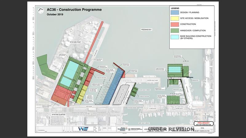 Earlier version of the Project Plan stage for October 2019  - photo © Wynyard Edge Alliance