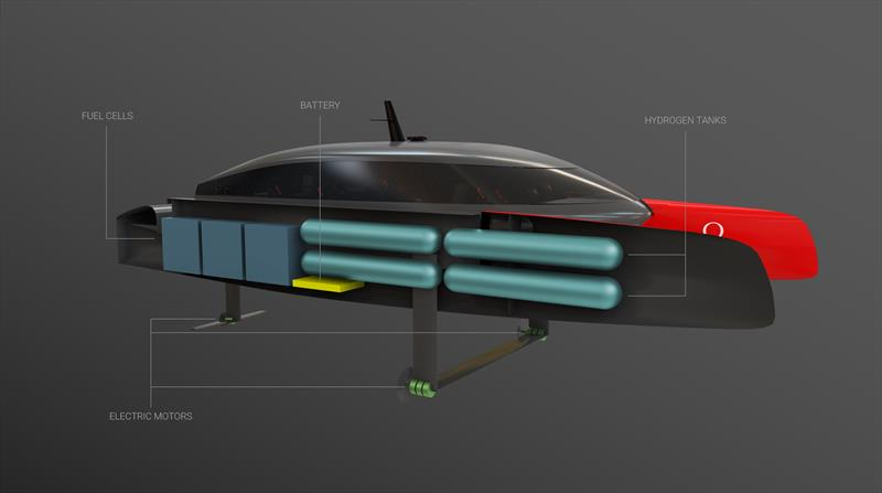 Diagramatic explanation of the key features of the hydrogen powered chase boats being developed by Emirates Team NZ in conjunction with a Christchurch company and with the support of two America's Cup challengers. - photo © Emirates Team New Zealand