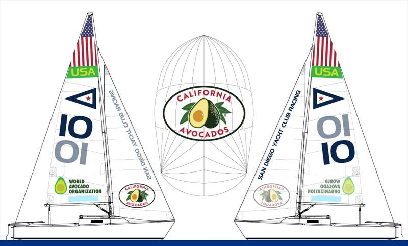 World Avocado Cup 2019 - photo © San Diego Yacht Club