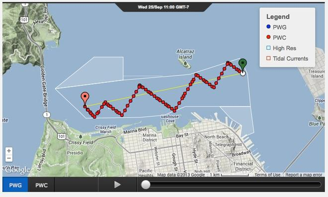 Upwind course projection September 25, 2013 - Red dotted line is for Race 19 © PredictWind.com www.predictwind.com
