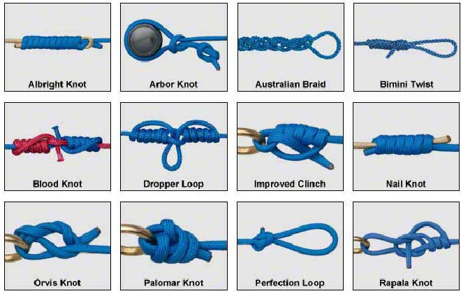 Animated knots by grog part 2 for Fishing knots apps