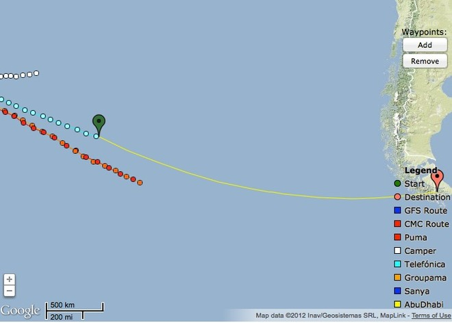Telefonica deviating from the fastest track for Cape Horn and is believed to be heading for Ushuaia, Terra del Fuego © PredictWind.com www.predictwind.com