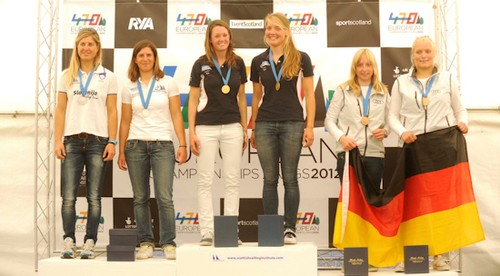 Womens Medallists - 470 European Championship  ©  Marc Turner http://www.pfmpictures.co.uk