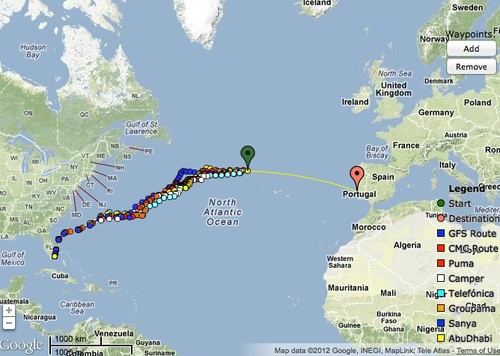 On Day 8, the fleet is well advanced across the Atlantic and heading for Portugal © PredictWind.com www.predictwind.com