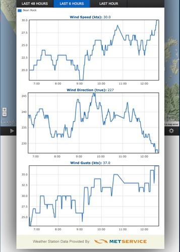 Wind observations from Bean Rock, showing a rapid increase in windstrength in the early afternoon. © PredictWind.com www.predictwind.com