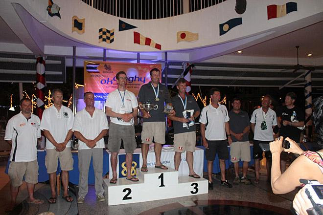 Top 10 - 2013 OK Dinghy World Championship © International OK Dinghy Association - copyright http://www.okdia.org/
