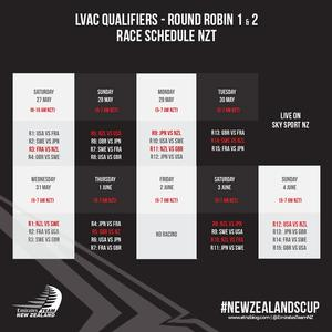 Race schedule - Round Robin phase of the Qualifiers - 35th America's Cup photo copyright Emirates Team New Zealand http://www.etnzblog.com taken at  and featuring the  class