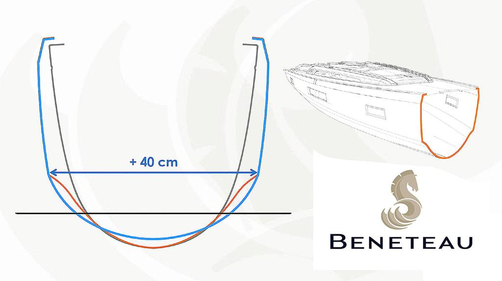 Hull form (orange versus other vessels) of the new Beneteau Oceanis 51.1 © Beneteau http://www.beneteau.com/