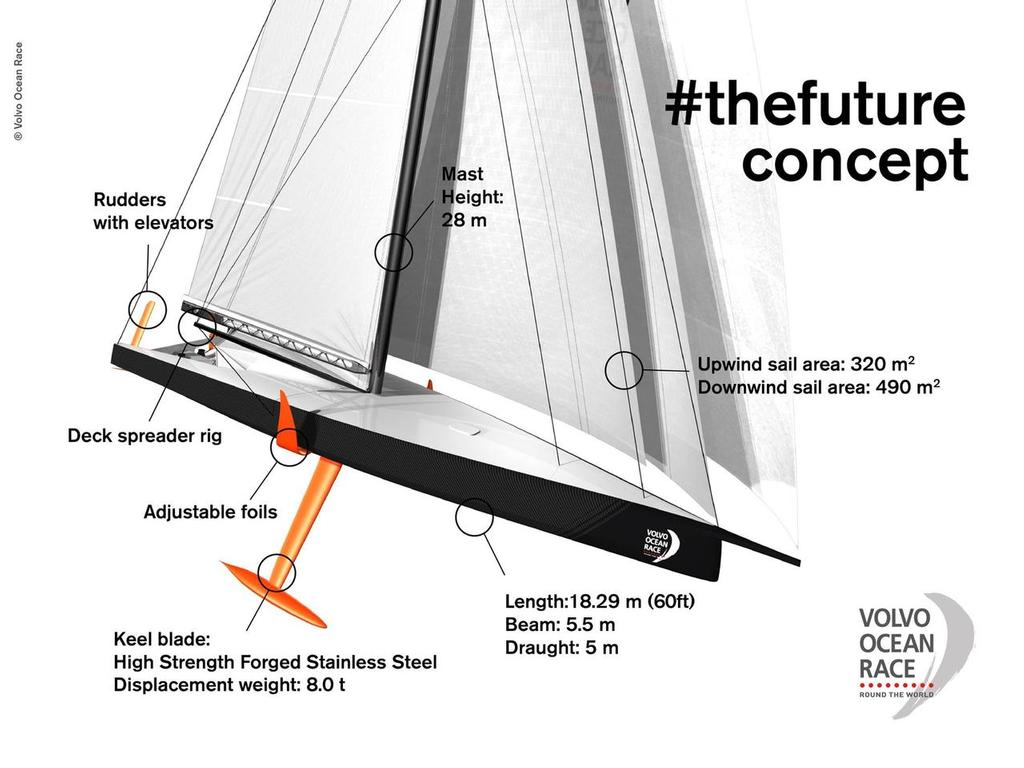 Concept drawing - Super60 2020/21 Volvo Ocean Race photo copyright Volvo Ocean Race http://www.volvooceanrace.com taken at  and featuring the  class