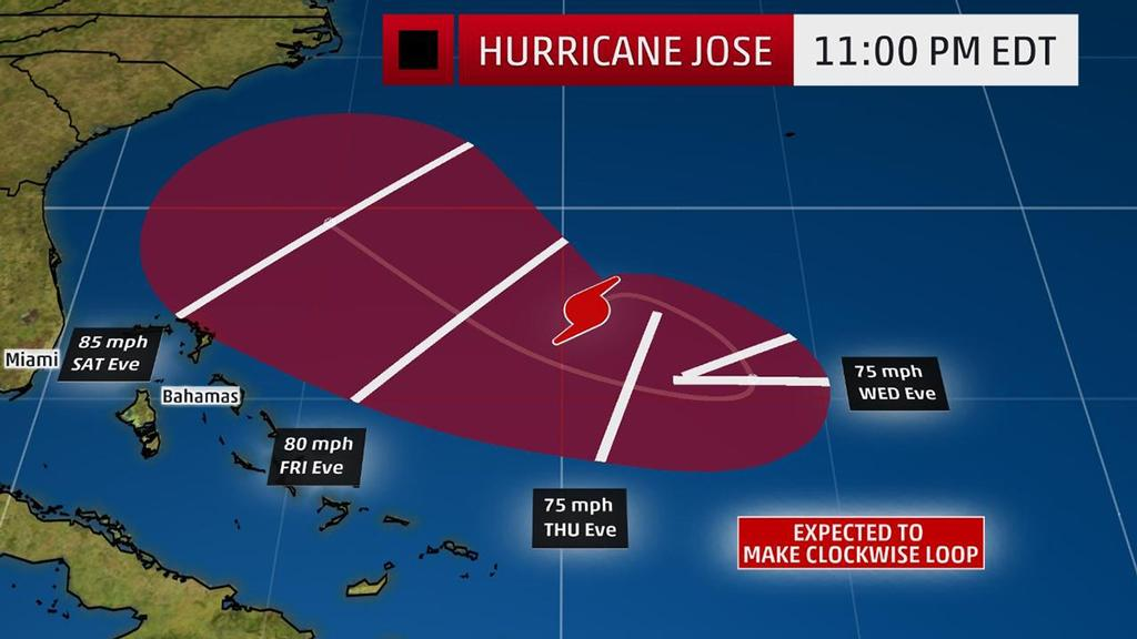 Jose Projected Path - The red-shaded area denotes the potential path of the center of the tropical cyclone. Note that impacts (particularly heavy rain, high surf, coastal flooding) with any tropical cyclone may spread beyond its forecast path. © The Weather Channel
