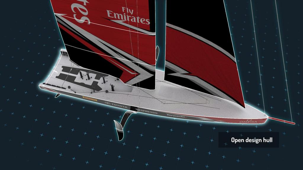 America's Cup AC75 - showing deck and cockpit layout including grinding positions. Hull design will be optional within the parameters of the Box Rule © Emirates Team New Zealand http://www.etnzblog.com