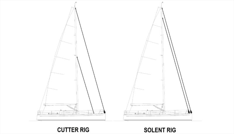 www.sail-world.com