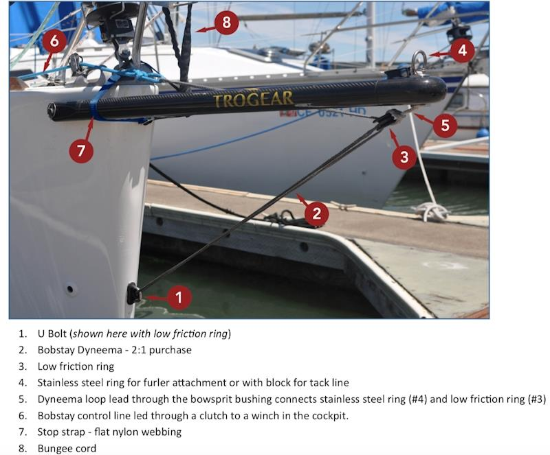 How do I rig the bobstay of my Trogear bowsprit? - photo © Trogear