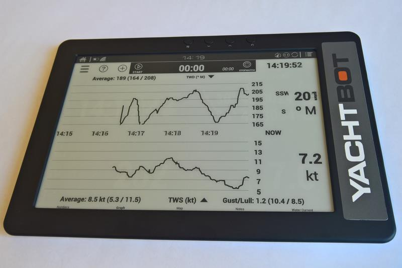 The WindBot tablet display shows a mix of graphed and numerical data for quick analysis over the displayed timeline - photo © WindBot